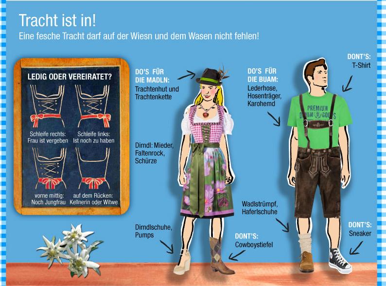 Oktoberfest - Dirndl & Tracht