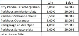 Car Park prices/Parkhauspreise
